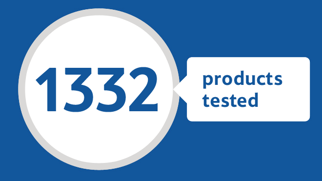 Tested Products 1332